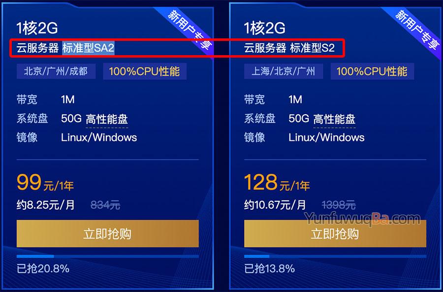 腾讯云1核2G元服务器优惠