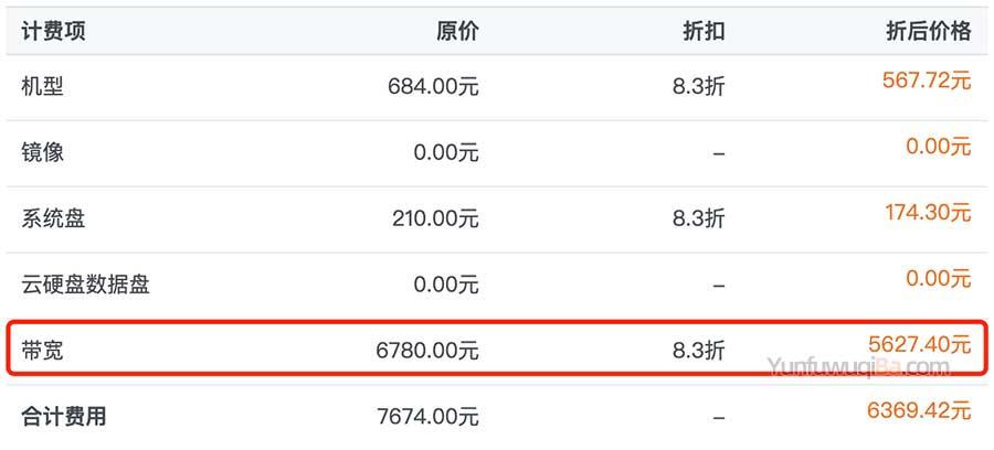 腾讯云10M公网带宽价格表