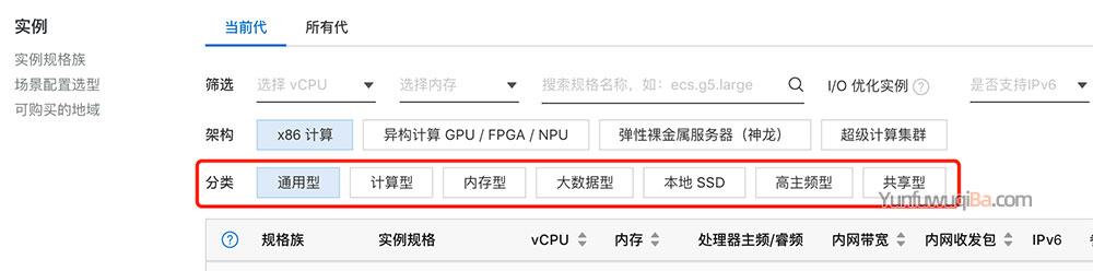 阿里云ECS云服务器规格