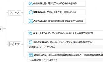 腾讯云账号实名认证流程新手教程(个人/企业)
