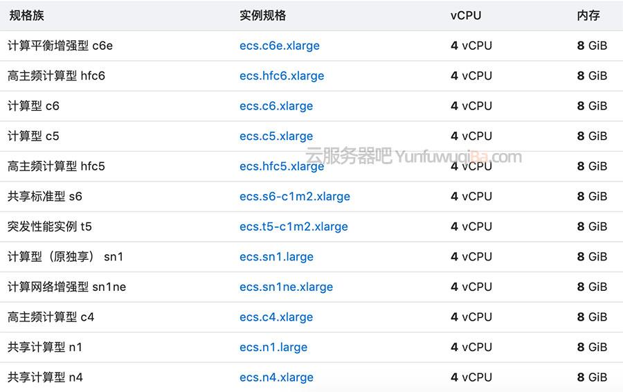 阿里云4核8G服务器