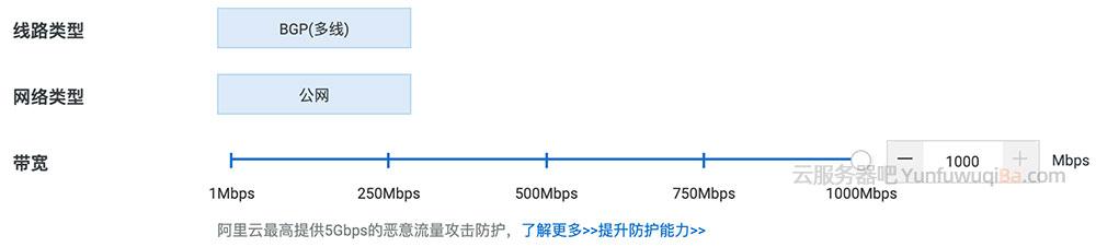 阿里云弹性公网IP带宽最大值1000Mbps