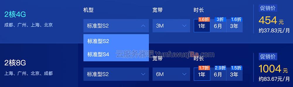 腾讯云标准型S4和标准型S2选择