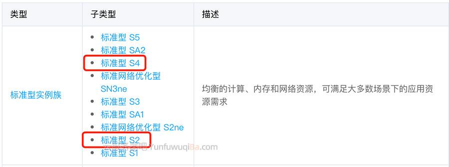 腾讯云服务器标准型S2和标准型S4